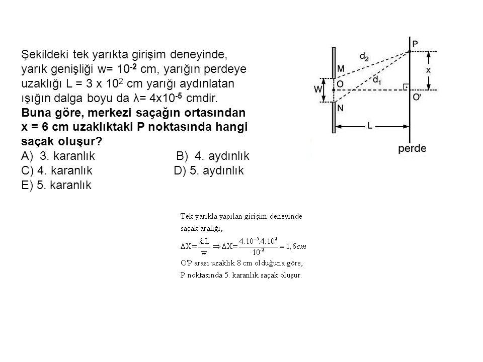 Şekildeki tek yarıkta girişim deneyinde, yarık genişliği w= 10-2 cm, yarığın perdeye uzaklığı L = 3 x 102 cm yarığı aydınlatan ışığın dalga boyu da λ= 4x10-5 cmdir.