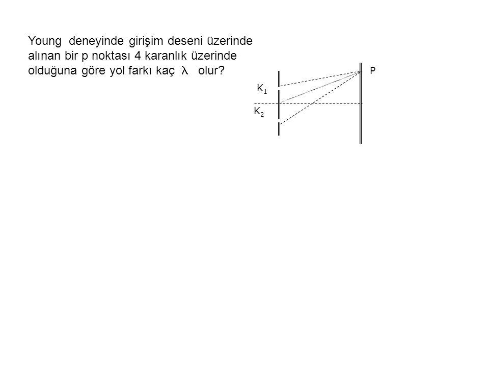 Young deneyinde girişim deseni üzerinde alınan bir p noktası 4 karanlık üzerinde olduğuna göre yol farkı kaç  olur