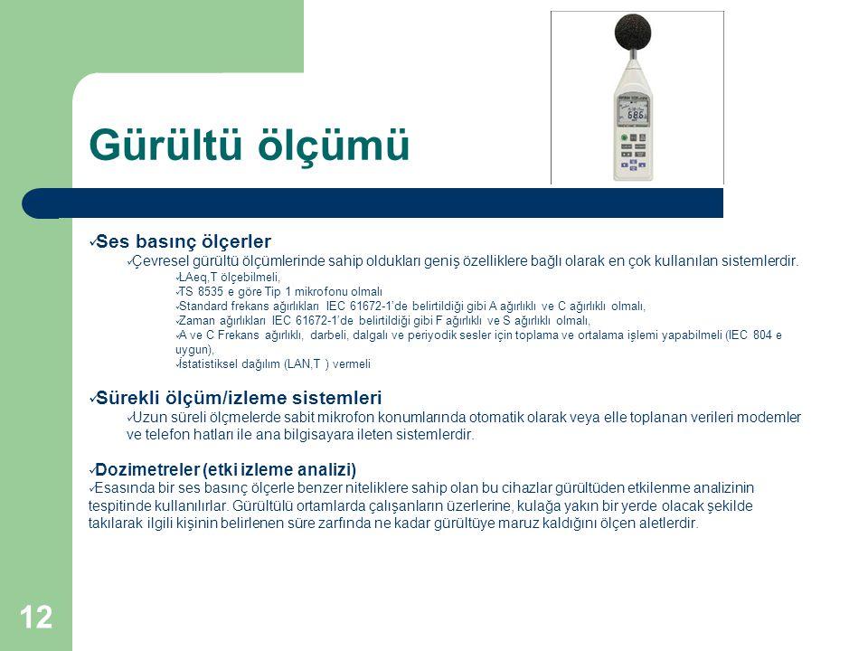 Gürültü ölçümü Ses basınç ölçerler Sürekli ölçüm/izleme sistemleri