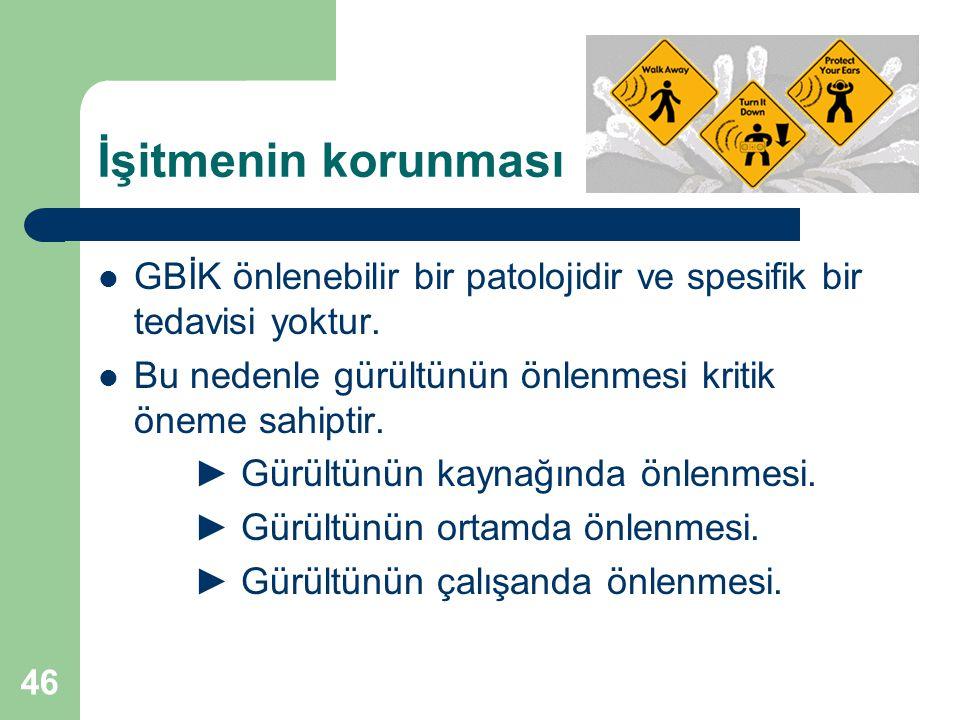 İşitmenin korunması GBİK önlenebilir bir patolojidir ve spesifik bir tedavisi yoktur. Bu nedenle gürültünün önlenmesi kritik öneme sahiptir.