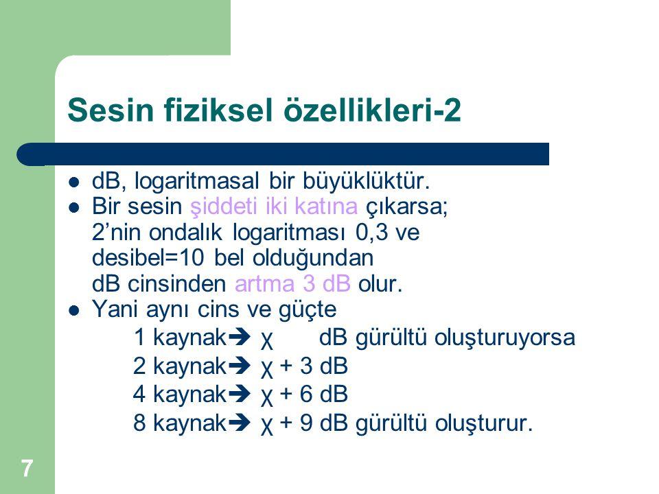 Sesin fiziksel özellikleri-2