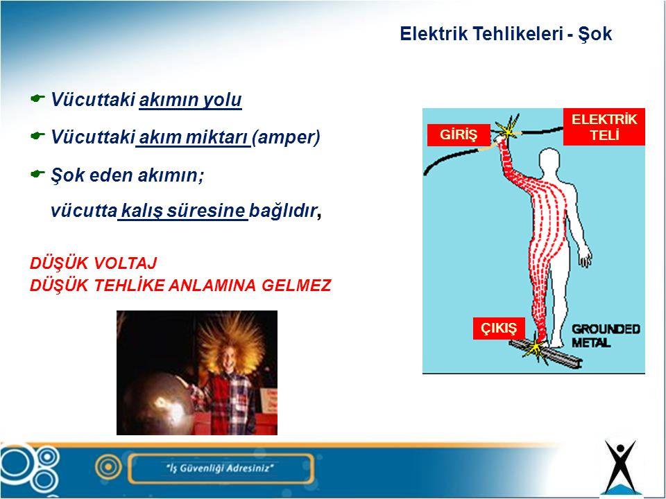 Elektrik Tehlikeleri - Şok