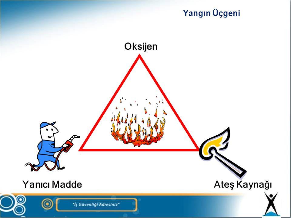 Oksijen Yanıcı Madde Ateş Kaynağı