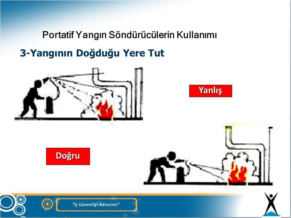 Portatif Yangın Söndürücülerin Kullanımı 3-Yangının Doğduğu Yere Tut