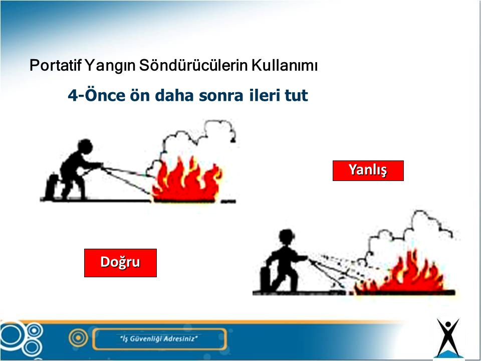Portatif Yangın Söndürücülerin Kullanımı