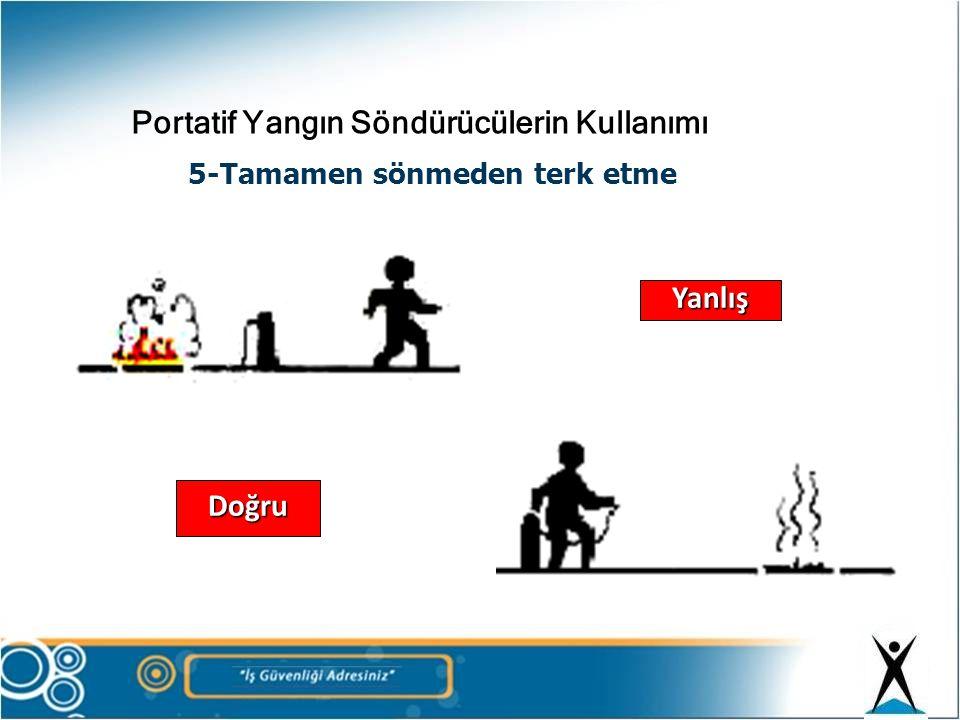Portatif Yangın Söndürücülerin Kullanımı 5-Tamamen sönmeden terk etme