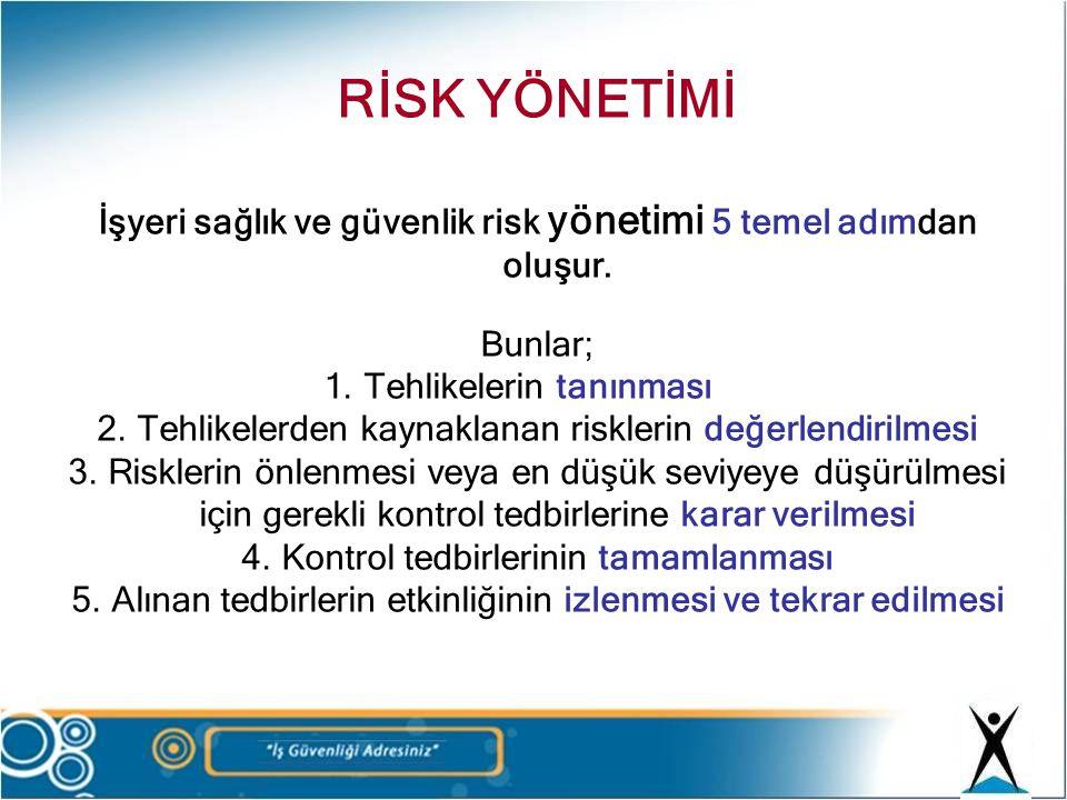 İşyeri sağlık ve güvenlik risk yönetimi 5 temel adımdan oluşur.