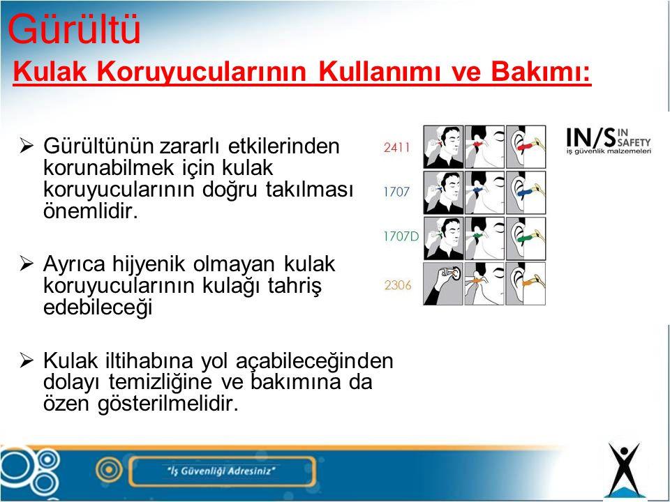 Kulak Koruyucularının Kullanımı ve Bakımı: