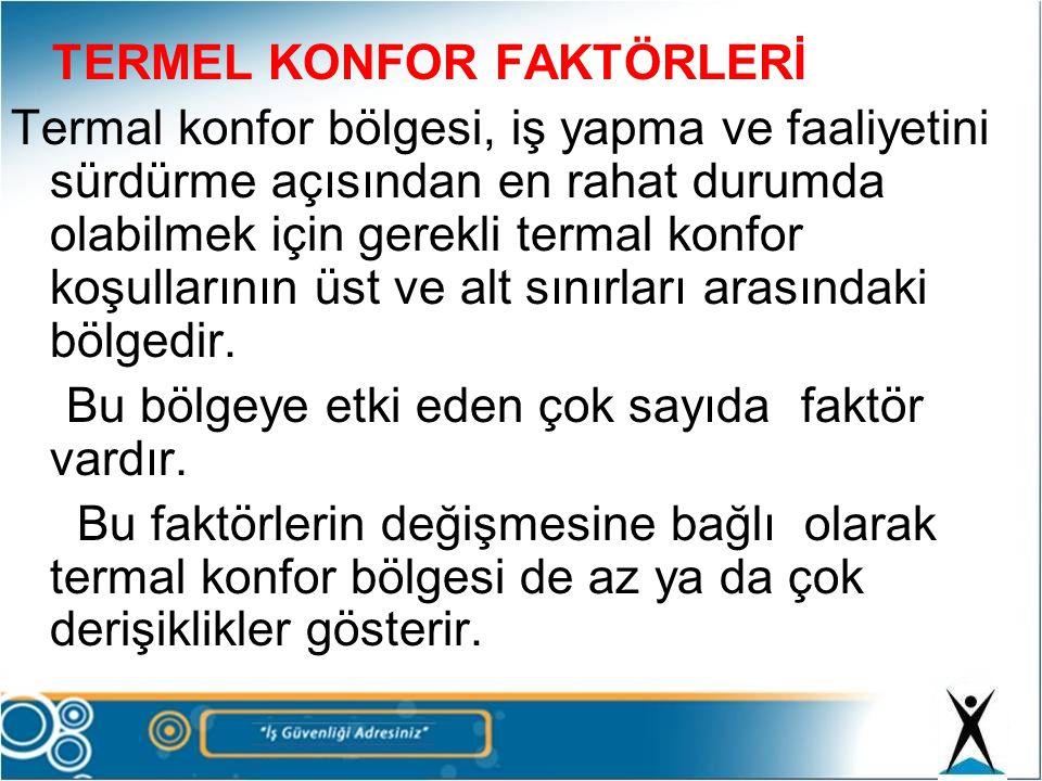 TERMEL KONFOR FAKTÖRLERİ