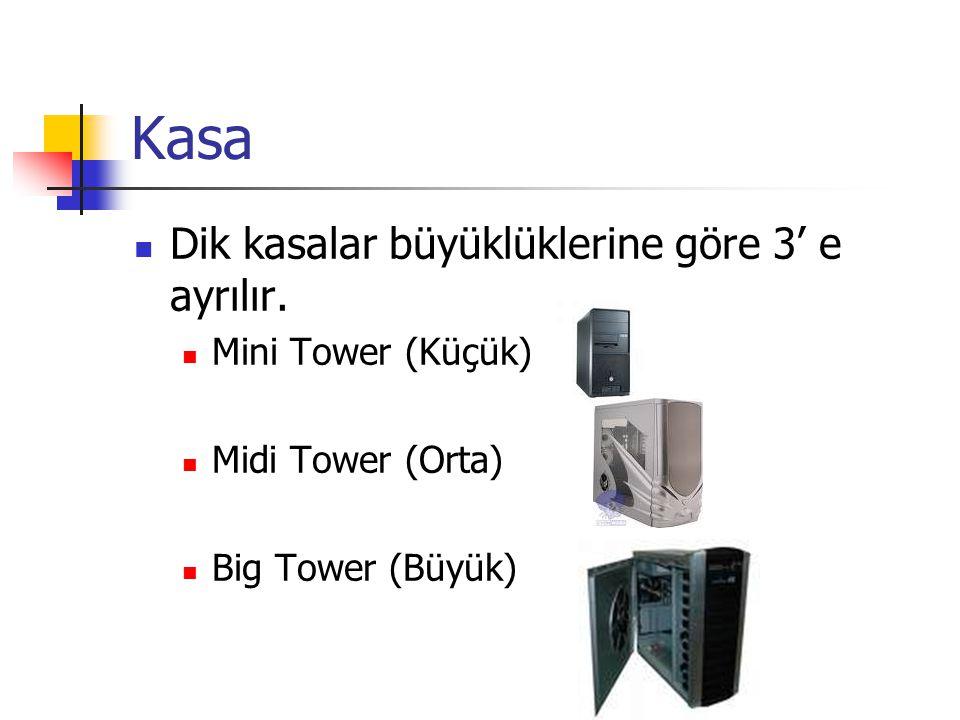 Kasa Dik kasalar büyüklüklerine göre 3' e ayrılır. Mini Tower (Küçük)