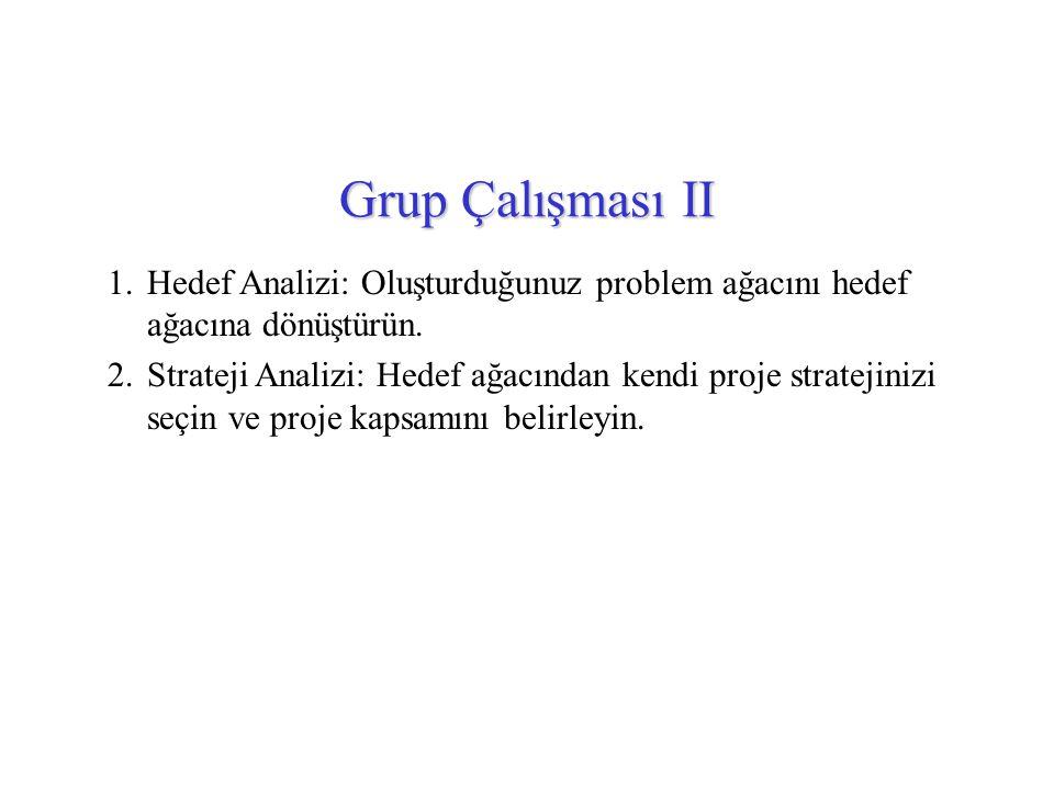 Grup Çalışması II Hedef Analizi: Oluşturduğunuz problem ağacını hedef ağacına dönüştürün.