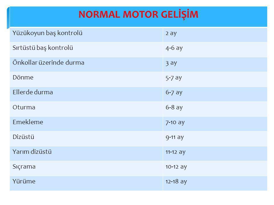 NORMAL MOTOR GELİŞİM Yüzükoyun baş kontrolü 2 ay Sırtüstü baş kontrolü