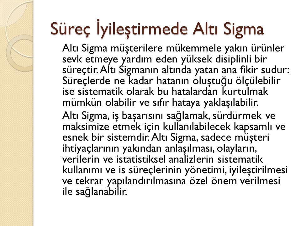 Süreç İyileştirmede Altı Sigma