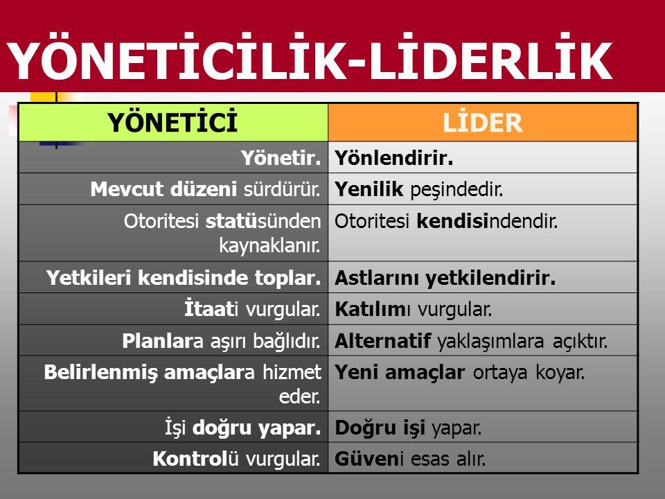 YÖNETİCİLİK-LİDERLİK
