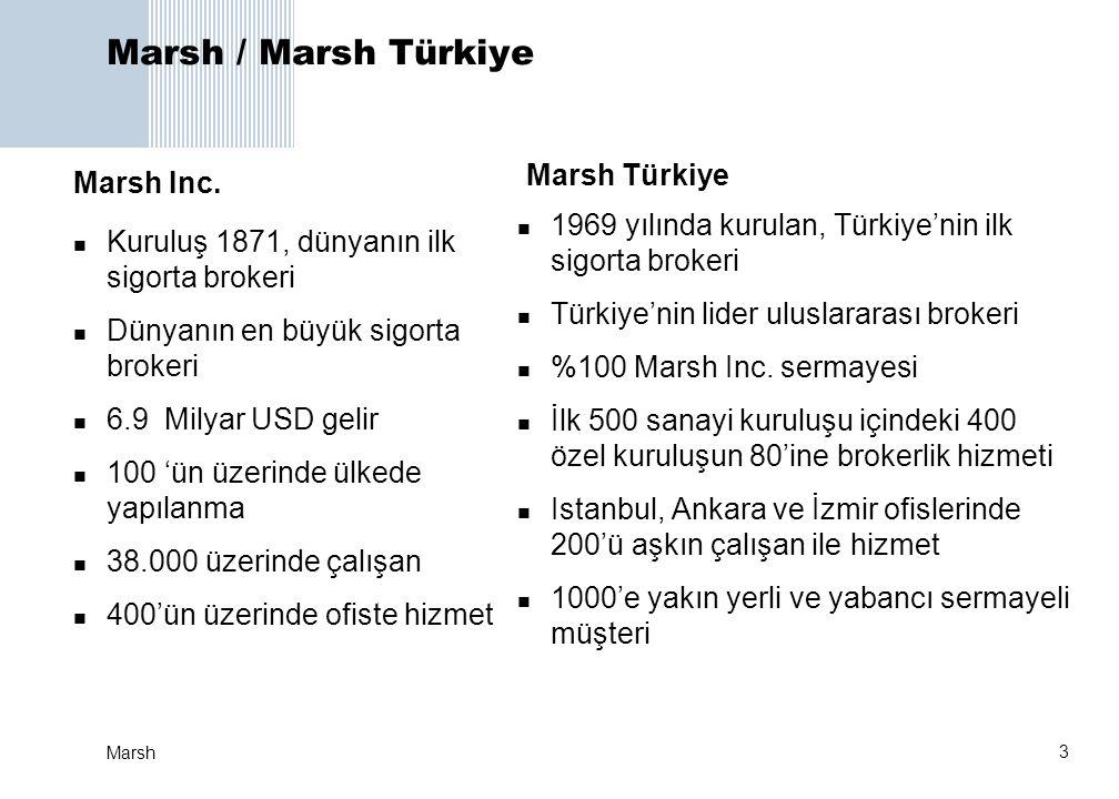 Marsh / Marsh Türkiye Marsh Türkiye Marsh Inc.