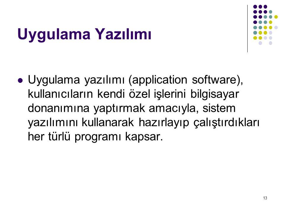 Uygulama Yazılımı