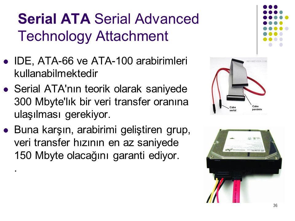 Serial ATA Serial Advanced Technology Attachment