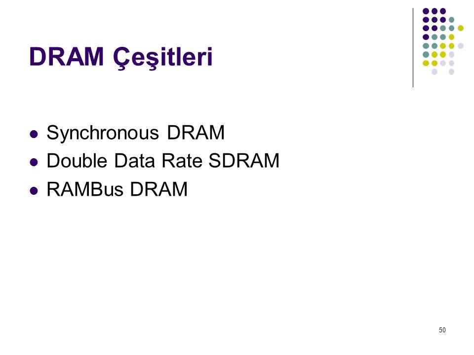 DRAM Çeşitleri Synchronous DRAM Double Data Rate SDRAM RAMBus DRAM