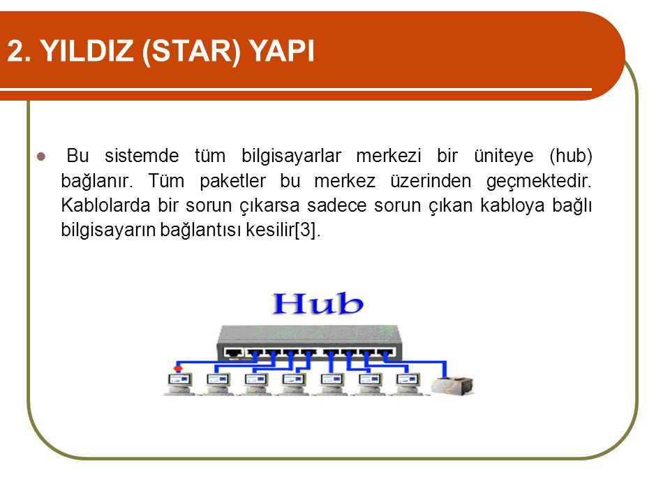 2. YILDIZ (STAR) YAPI