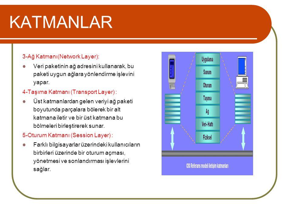 KATMANLAR 3-Ağ Katmanı(Network Layer):