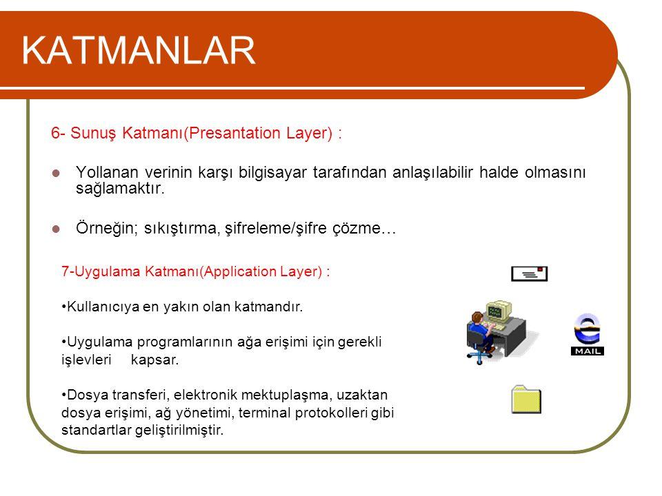 KATMANLAR 6- Sunuş Katmanı(Presantation Layer) :