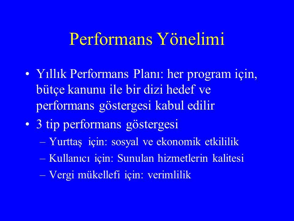 Performans Yönelimi Yıllık Performans Planı: her program için, bütçe kanunu ile bir dizi hedef ve performans göstergesi kabul edilir.