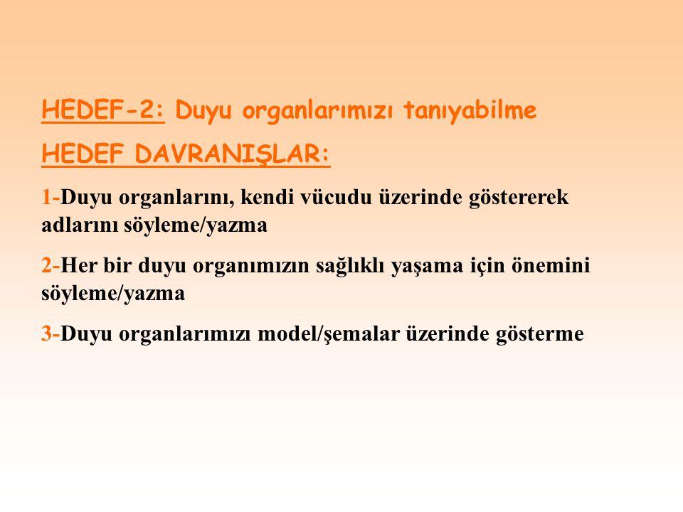 HEDEF-2: Duyu organlarımızı tanıyabilme HEDEF DAVRANIŞLAR: