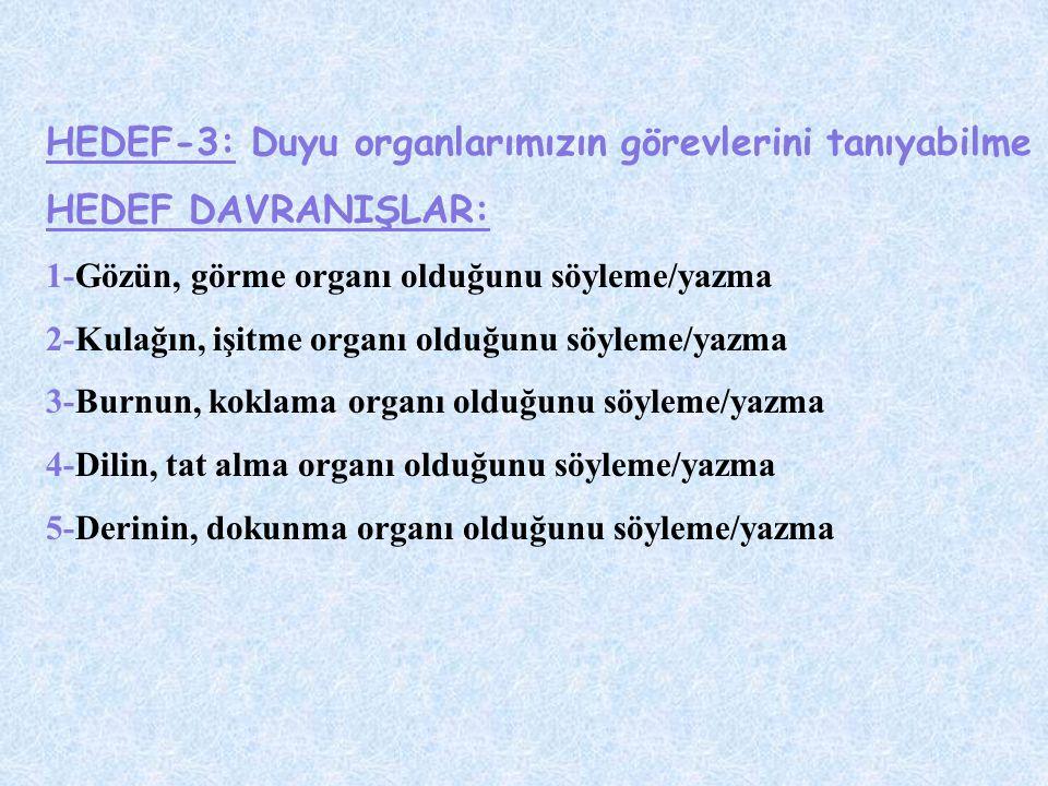 HEDEF-3: Duyu organlarımızın görevlerini tanıyabilme