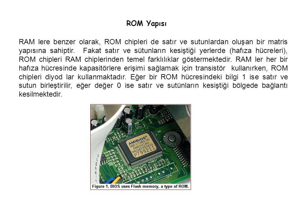 ROM Yapısı