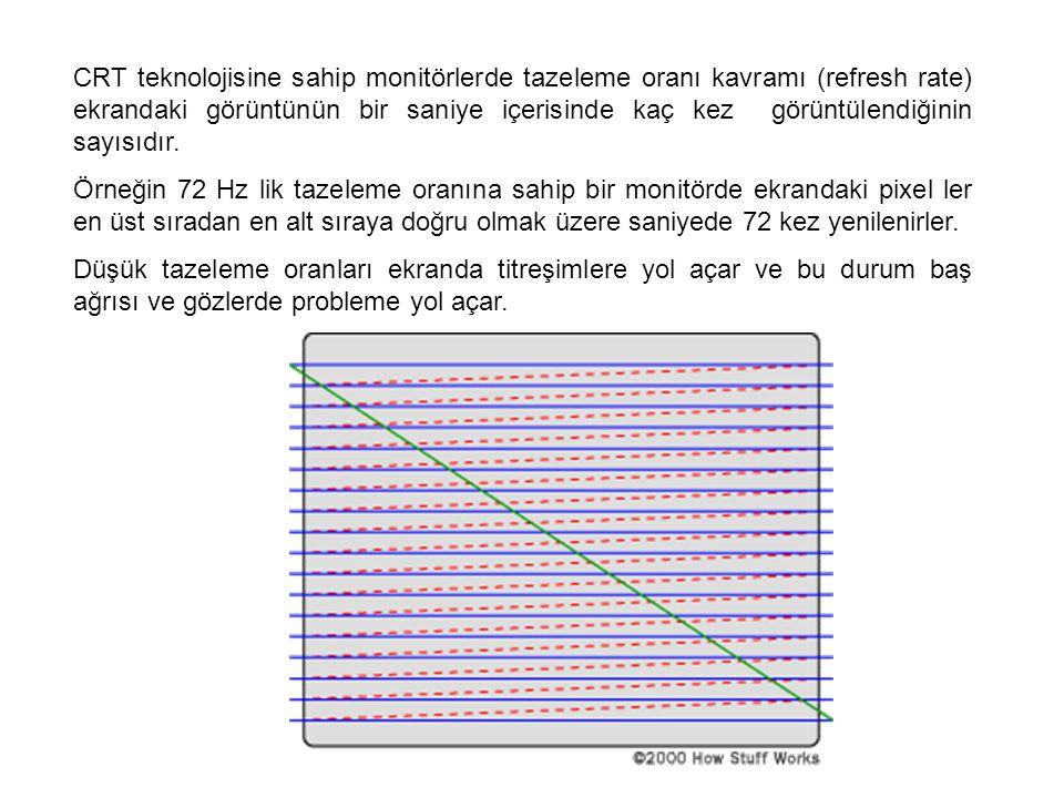 CRT teknolojisine sahip monitörlerde tazeleme oranı kavramı (refresh rate) ekrandaki görüntünün bir saniye içerisinde kaç kez görüntülendiğinin sayısıdır.