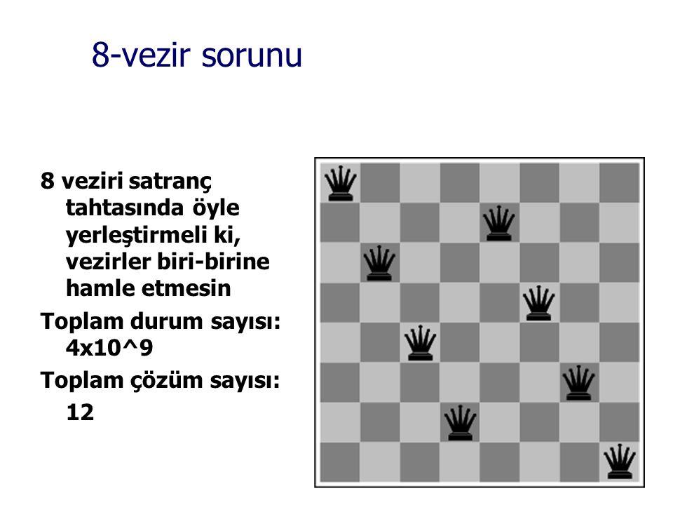 8-vezir sorunu 8 veziri satranç tahtasında öyle yerleştirmeli ki, vezirler biri-birine hamle etmesin.