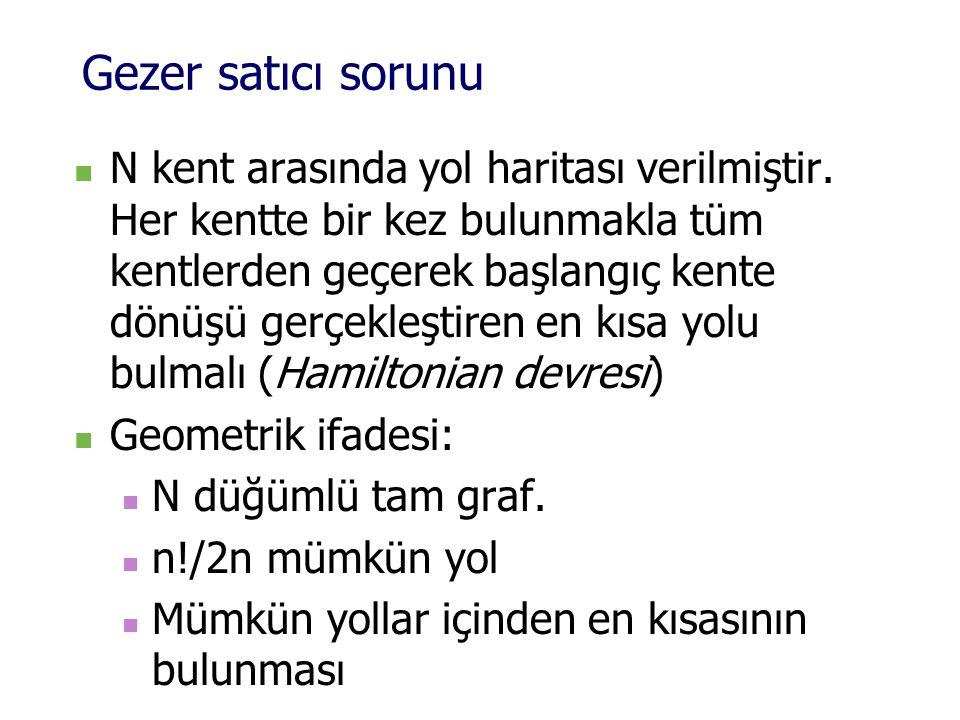 Gezer satıcı sorunu