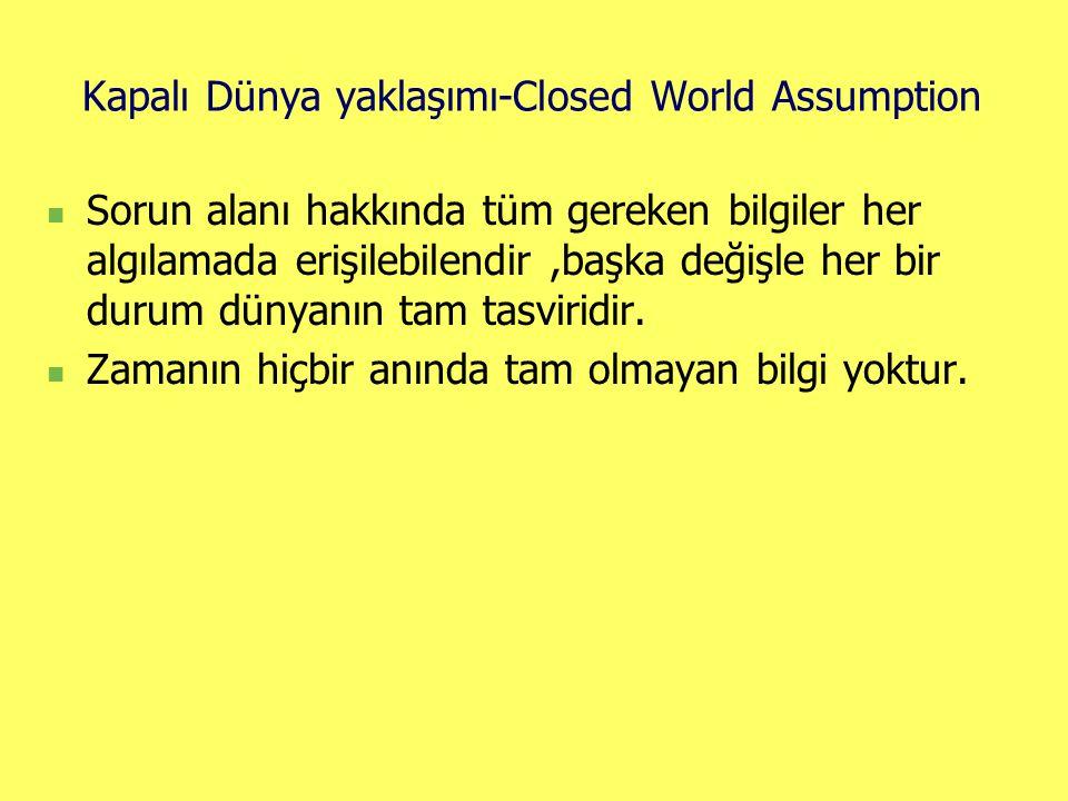 Kapalı Dünya yaklaşımı-Closed World Assumption