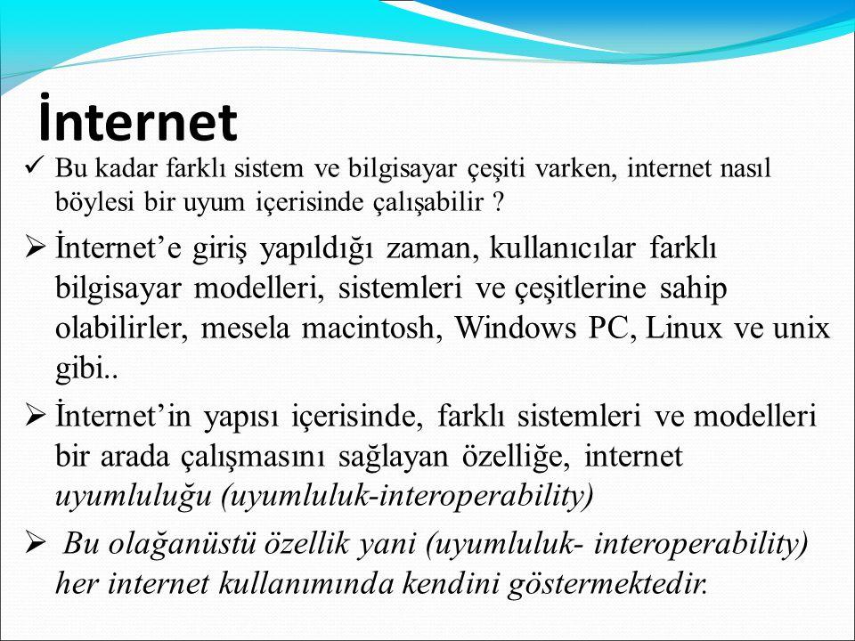 İnternet Bu kadar farklı sistem ve bilgisayar çeşiti varken, internet nasıl böylesi bir uyum içerisinde çalışabilir