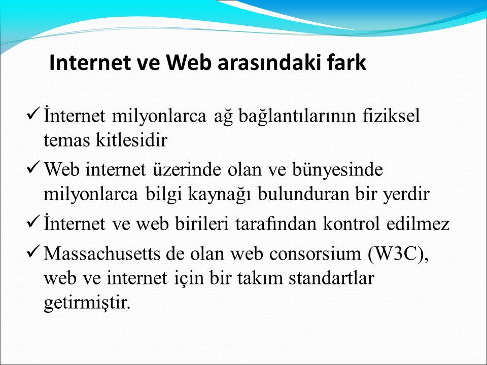 Internet ve Web arasındaki fark