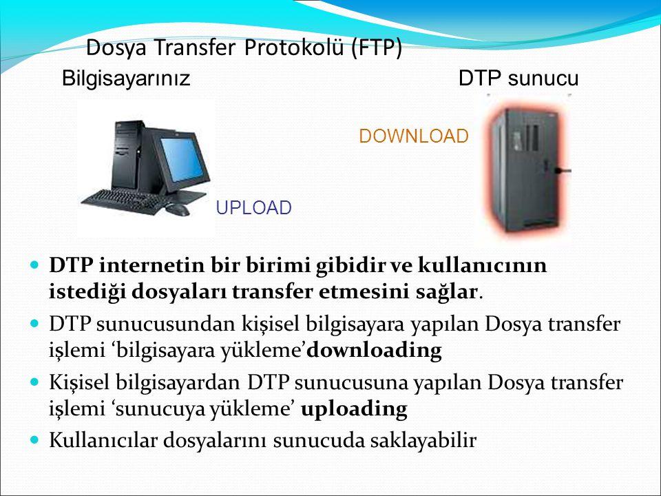 Dosya Transfer Protokolü (FTP)