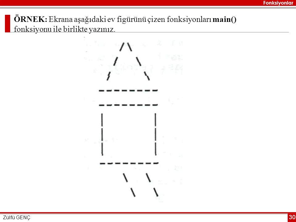 ÖRNEK: Ekrana aşağıdaki ev figürünü çizen fonksiyonları main() fonksiyonu ile birlikte yazınız.