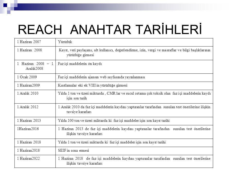 REACH ANAHTAR TARİHLERİ