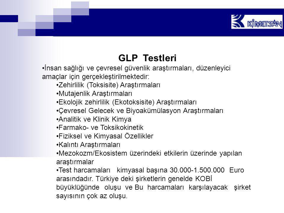 GLP Testleri İnsan sağlığı ve çevresel güvenlik araştırmaları, düzenleyici amaçlar için gerçekleştirilmektedir: