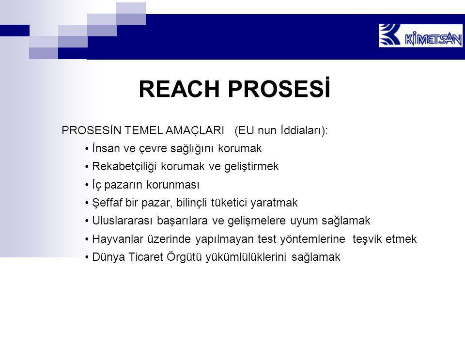 REACH PROSESİ PROSESİN TEMEL AMAÇLARI (EU nun İddiaları):