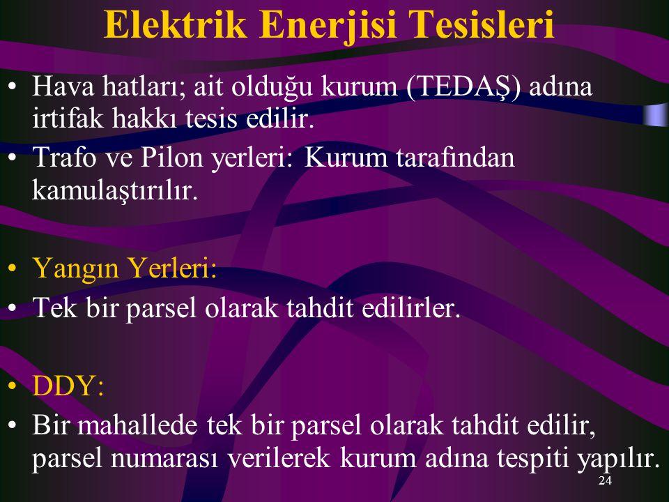 Elektrik Enerjisi Tesisleri