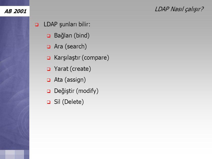 LDAP Nasıl çalışır LDAP şunları bilir: Bağlan (bind) Ara (search) Karşılaştır (compare) Yarat (create)