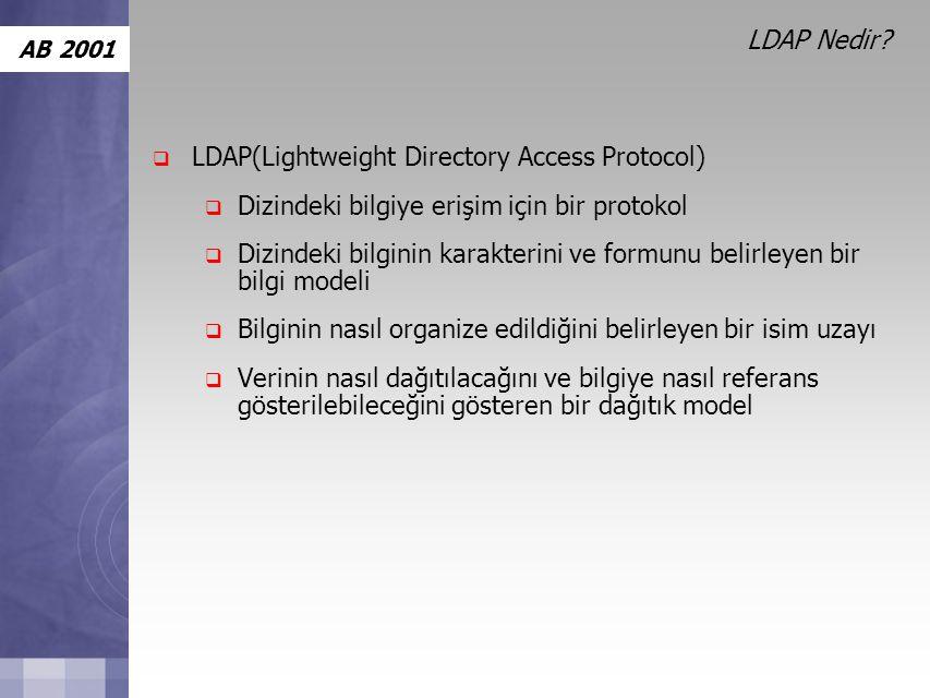 LDAP Nedir LDAP(Lightweight Directory Access Protocol) Dizindeki bilgiye erişim için bir protokol.