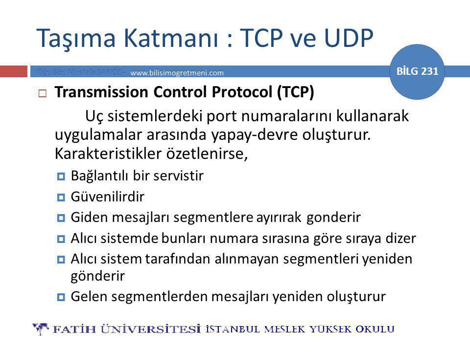Taşıma Katmanı : TCP ve UDP