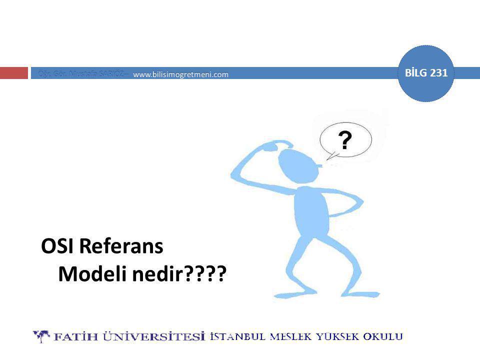 OSI Referans Modeli nedir