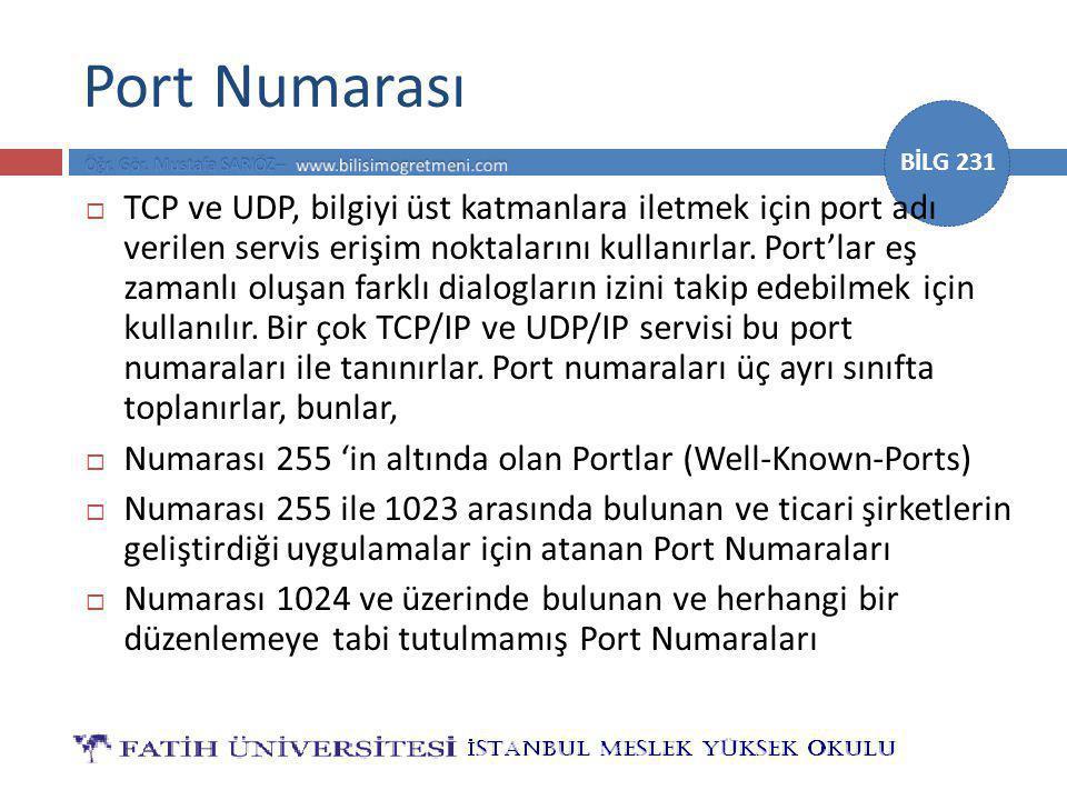 Port Numarası