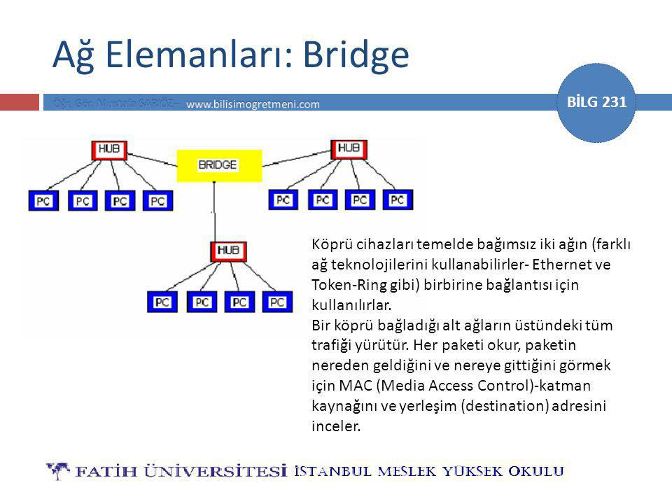 Ağ Elemanları: Bridge Köprü cihazları temelde bağımsız iki ağın (farklı ağ teknolojilerini kullanabilirler- Ethernet ve.