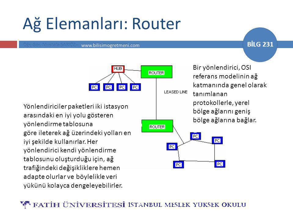 Ağ Elemanları: Router