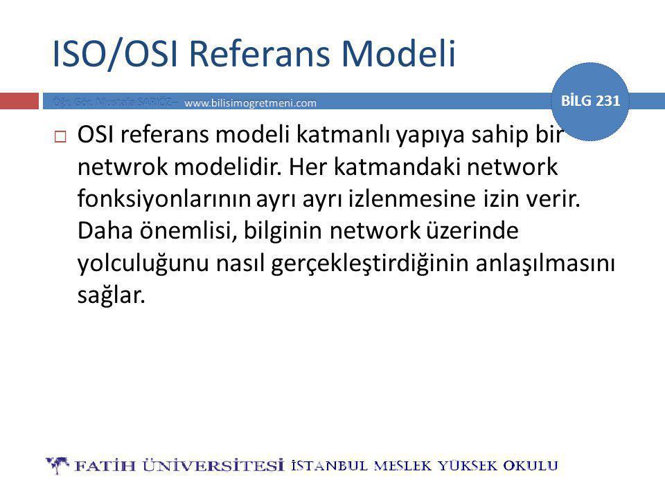 ISO/OSI Referans Modeli