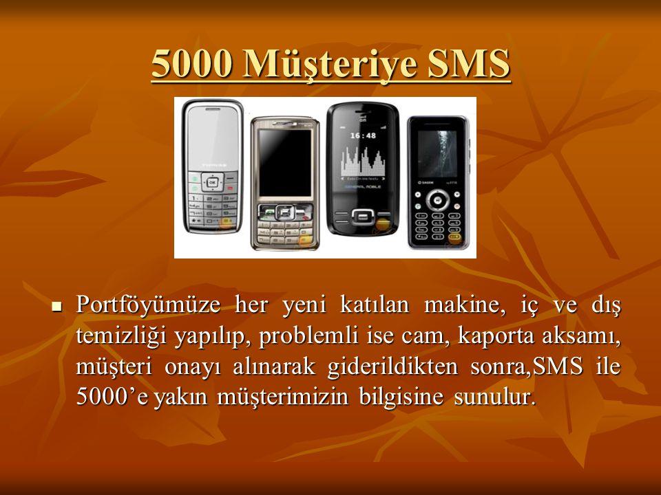 5000 Müşteriye SMS